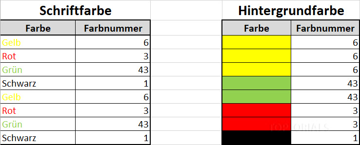 Excel Farben Zählen