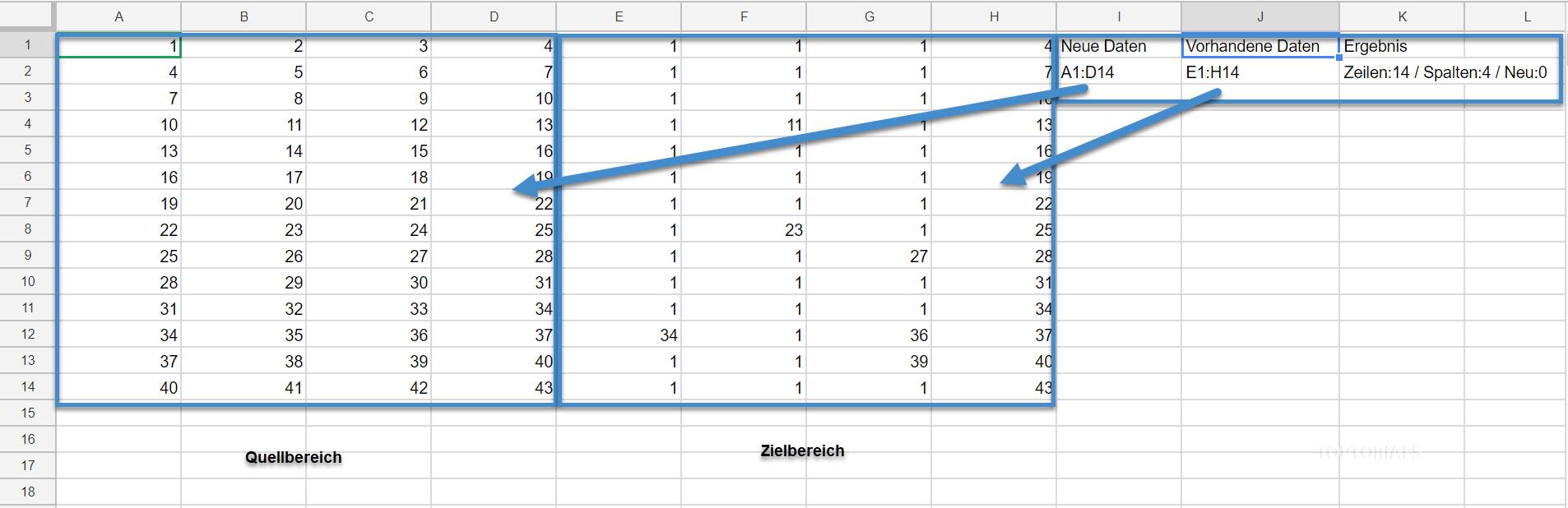 Tabelle für das Script zum Kopieren und Einfügen ohne Überschreiben